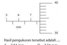 Diameter batang besi diukur dengan menggunakan mikrometer sekrup.